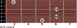A7(-5) for guitar on frets 5, 6, x, 6, x, 3