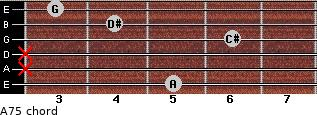 A7(-5) for guitar on frets 5, x, x, 6, 4, 3
