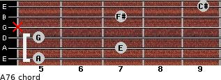 A7/6 for guitar on frets 5, 7, 5, x, 7, 9