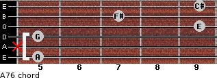 A7/6 for guitar on frets 5, x, 5, 9, 7, 9