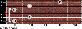 A7/Db for guitar on frets 9, 10, x, 9, 10, 12