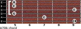 A7/Db for guitar on frets 9, 7, 5, 9, 5, 5