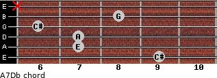 A7/Db for guitar on frets 9, 7, 7, 6, 8, x