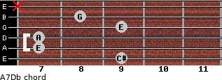 A7/Db for guitar on frets 9, 7, 7, 9, 8, x