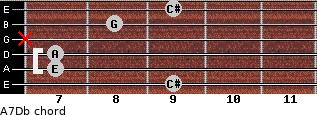 A7/Db for guitar on frets 9, 7, 7, x, 8, 9