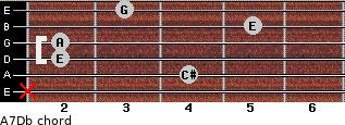 A7/Db for guitar on frets x, 4, 2, 2, 5, 3