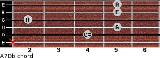 A7/Db for guitar on frets x, 4, 5, 2, 5, 5