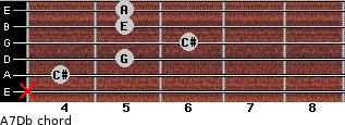 A7/Db for guitar on frets x, 4, 5, 6, 5, 5