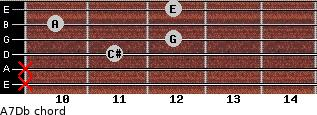 A7/Db for guitar on frets x, x, 11, 12, 10, 12