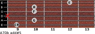 A7/Db add(#5) guitar chord