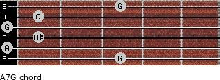 Aº7/G for guitar on frets 3, 0, 1, 0, 1, 3