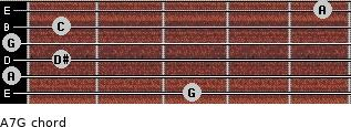 Aº7/G for guitar on frets 3, 0, 1, 0, 1, 5
