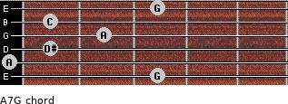 Aº7/G for guitar on frets 3, 0, 1, 2, 1, 3