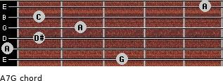 Aº7/G for guitar on frets 3, 0, 1, 2, 1, 5