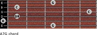 Aº7/G for guitar on frets 3, 0, 1, 5, 1, 3