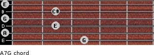A7/G for guitar on frets 3, 0, 2, 0, 2, 0