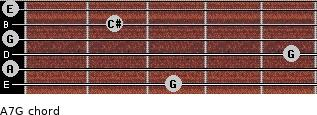 A7/G for guitar on frets 3, 0, 5, 0, 2, 0