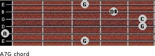 Aº7/G for guitar on frets 3, 0, 5, 5, 4, 3
