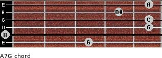 Aº7/G for guitar on frets 3, 0, 5, 5, 4, 5