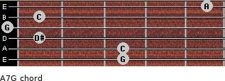 Aº7/G for guitar on frets 3, 3, 1, 0, 1, 5