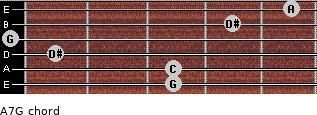 Aº7/G for guitar on frets 3, 3, 1, 0, 4, 5