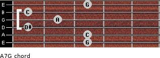 Aº7/G for guitar on frets 3, 3, 1, 2, 1, 3