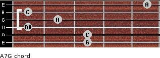 Aº7/G for guitar on frets 3, 3, 1, 2, 1, 5