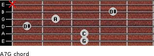 Aº7/G for guitar on frets 3, 3, 1, 2, 4, x