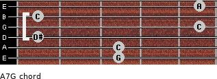 Aº7/G for guitar on frets 3, 3, 1, 5, 1, 5