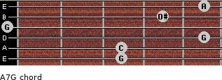 Aº7/G for guitar on frets 3, 3, 5, 0, 4, 5