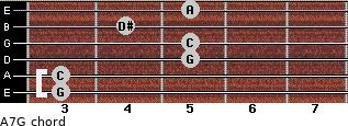 Aº7/G for guitar on frets 3, 3, 5, 5, 4, 5