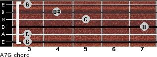 Aº7/G for guitar on frets 3, 3, 7, 5, 4, 3
