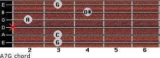Aº7/G for guitar on frets 3, 3, x, 2, 4, 3