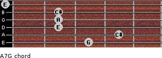 A7/G for guitar on frets 3, 4, 2, 2, 2, 0