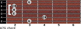 A7/G for guitar on frets 3, 4, 2, 2, 2, 3