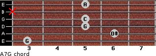 Aº7/G for guitar on frets 3, 6, 5, 5, x, 5