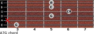 A7/G for guitar on frets 3, x, 5, 6, 5, 5