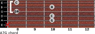 Aº7/G for guitar on frets x, 10, 10, 8, 10, 8