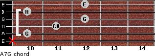 A7/G for guitar on frets x, 10, 11, 12, 10, 12