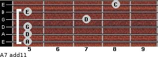 A-7(add11) for guitar on frets 5, 5, 5, 7, 5, 8