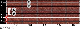 A-7(add11) for guitar on frets x, x, 12, 12, 13, 13
