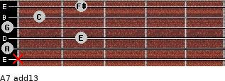 A-7(add13) for guitar on frets x, 0, 2, 0, 1, 2