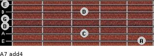 A-7(add4) for guitar on frets 5, 3, 0, 0, 3, 0