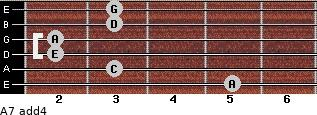 A-7(add4) for guitar on frets 5, 3, 2, 2, 3, 3