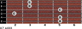 A-7(add4) for guitar on frets 5, 5, 2, 5, 3, 3