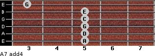 A-7(add4) for guitar on frets 5, 5, 5, 5, 5, 3