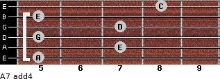 A-7(add4) for guitar on frets 5, 7, 5, 7, 5, 8