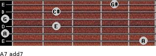 A7 add(7) for guitar on frets 5, 0, 2, 0, 2, 4