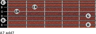 A7 add(7) for guitar on frets 5, 0, 5, 1, 2, 0