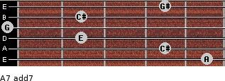 A7 add(7) for guitar on frets 5, 4, 2, 0, 2, 4